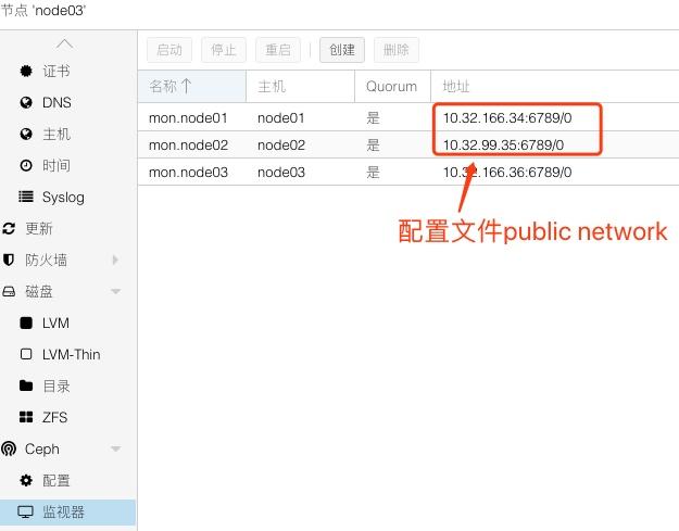 proxmox虚拟化超融合平台学习